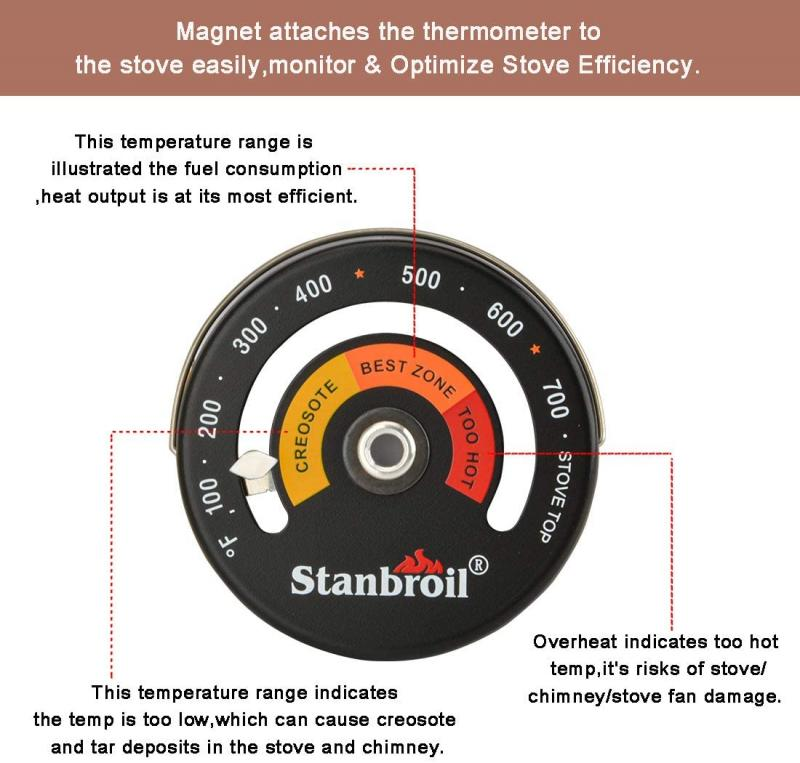 Stanbroil Wood Stove Top Surface Thermometer, Magnetic Stove Meter Thermometer for Wood Burning Stoves Top,Gas Stoves,Flues,Pellet Stove,Stove Pipe